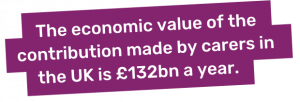 The economic value of the contribution made by carers in the UK is £132bn a year